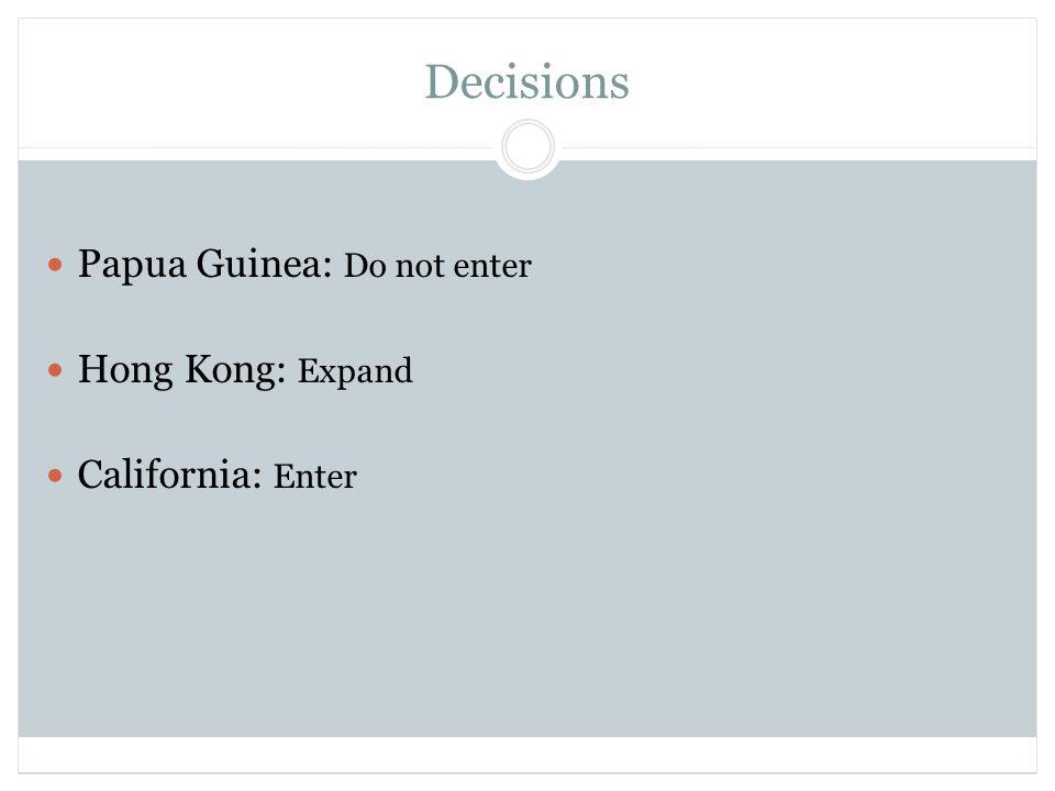 Decisions Papua Guinea: Do not enter Hong Kong: Expand California: Enter
