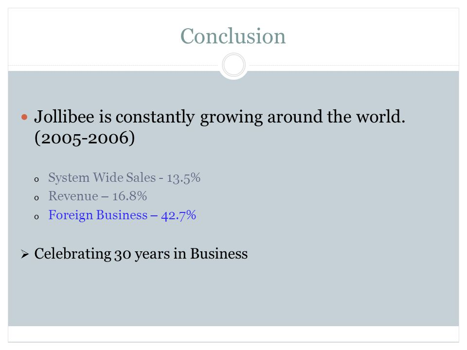 Conclusion Jollibee is constantly growing around the world.