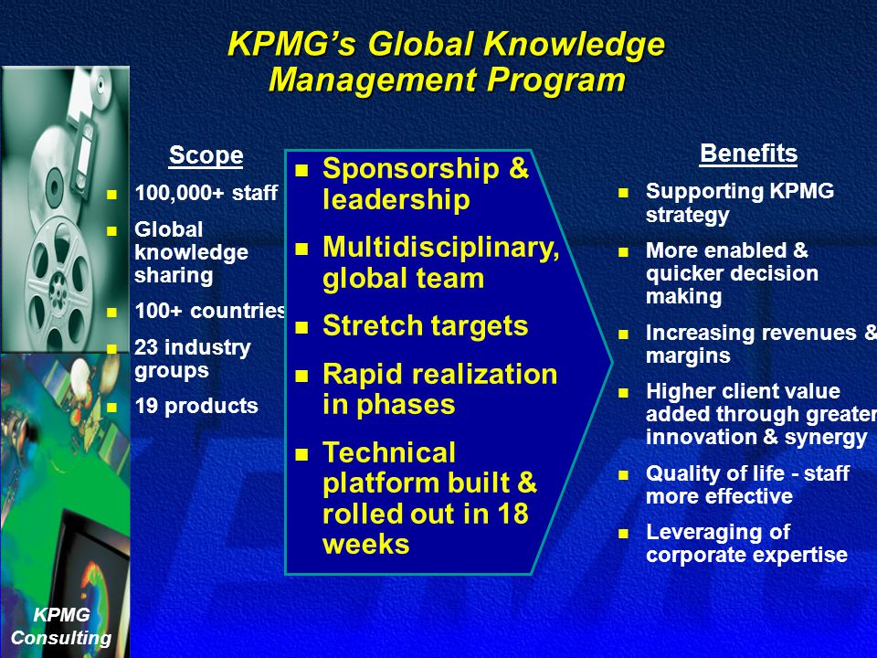 KPMG Consulting What is KWorld? Messaging, collaboration and knowledge- sharing system that... n Becomes our universal business management tool integr