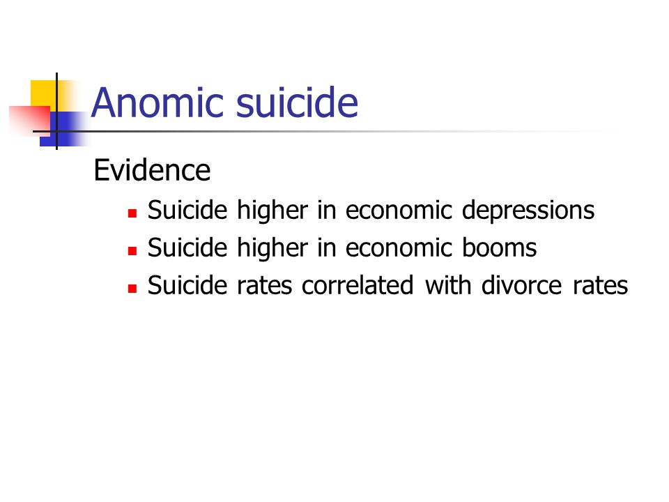 Anomic suicide Evidence Suicide higher in economic depressions Suicide higher in economic booms Suicide rates correlated with divorce rates