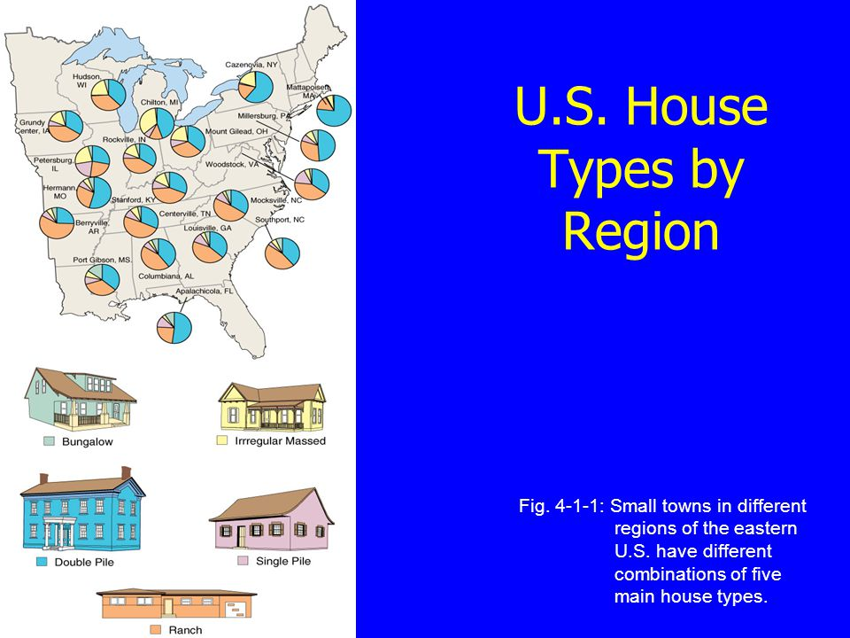 U.S. House Types by Region Fig. 4-1-1: Small towns in different regions of the eastern U.S. have different combinations of five main house types.