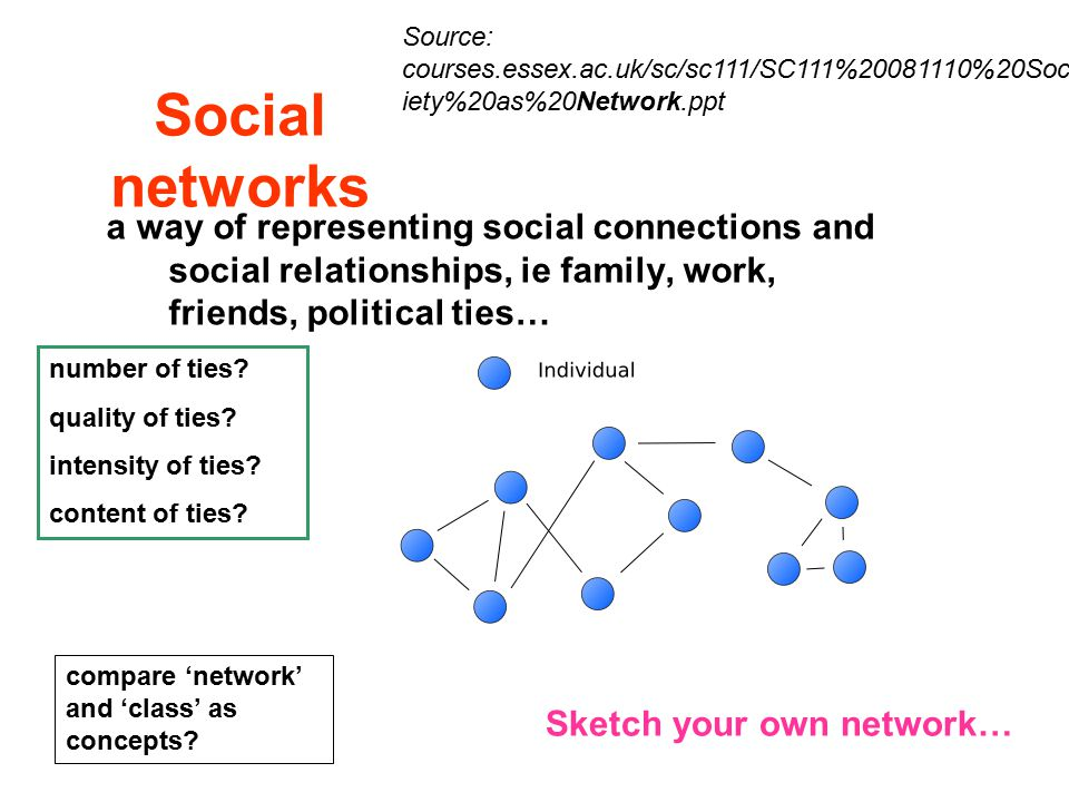 Social networks a way of representing social connections and social relationships, ie family, work, friends, political ties… Sketch your own network…