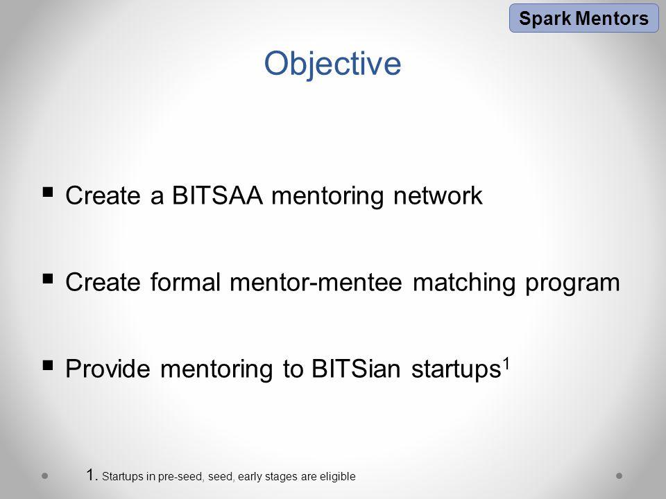 Objective  Create a BITSAA mentoring network  Create formal mentor-mentee matching program  Provide mentoring to BITSian startups 1 1.