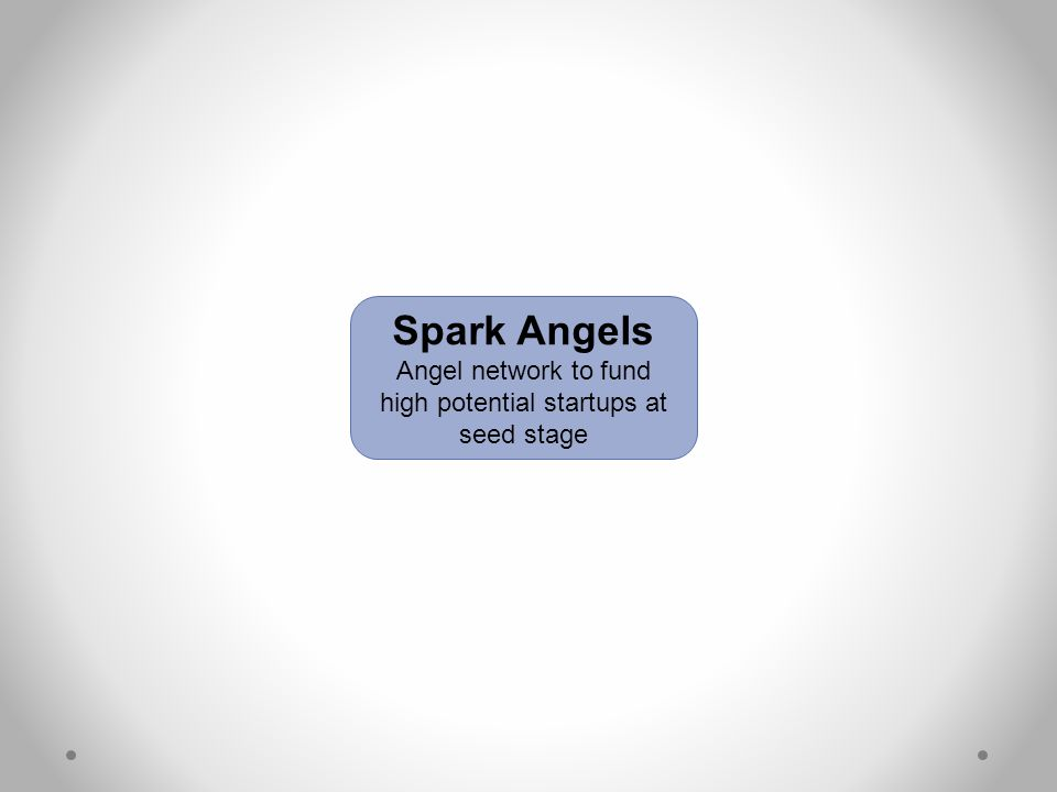 Spark Angels Angel network to fund high potential startups at seed stage