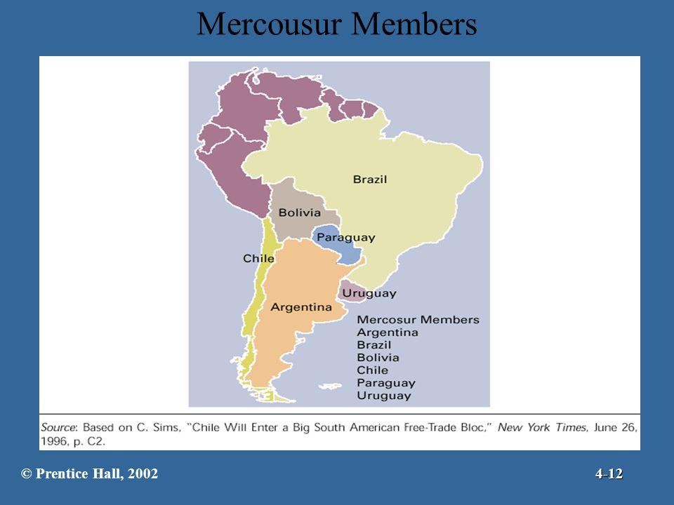 Mercousur Members © Prentice Hall, 20024-12