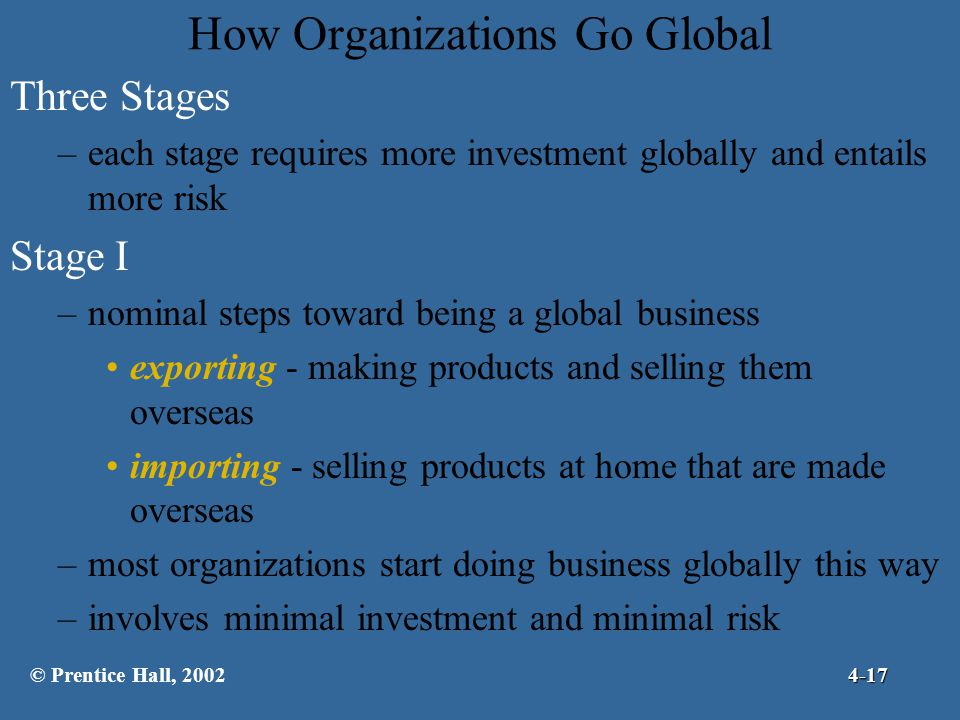 How Organizations Go Global Three Stages –each stage requires more investment globally and entails more risk Stage I –nominal steps toward being a glo