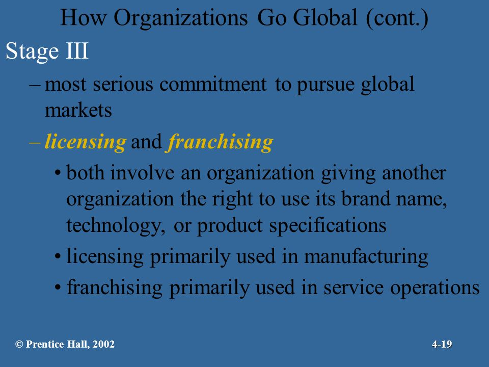 How Organizations Go Global (cont.) Stage III –most serious commitment to pursue global markets –licensing and franchising both involve an organizatio