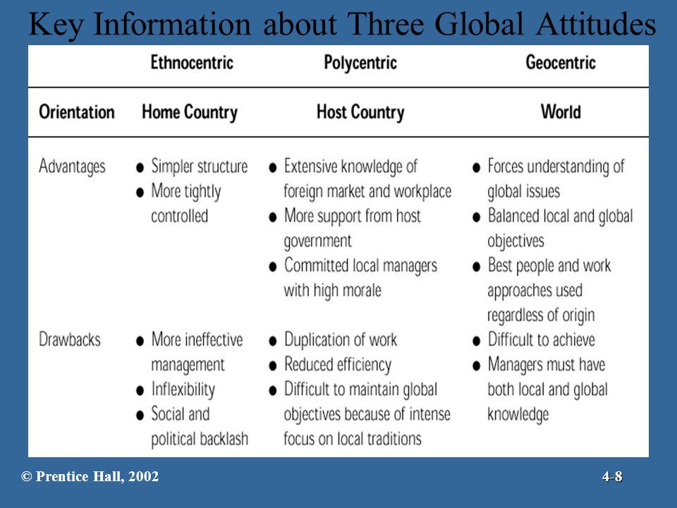 Key Information about Three Global Attitudes © Prentice Hall, 20024-8
