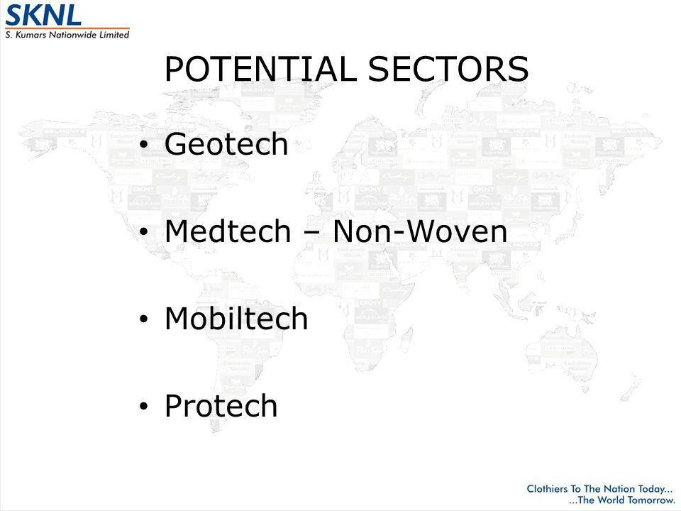 POTENTIAL SECTORS Geotech Medtech – Non-Woven Mobiltech Protech