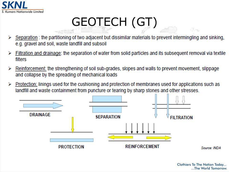 GEOTECH (GT)