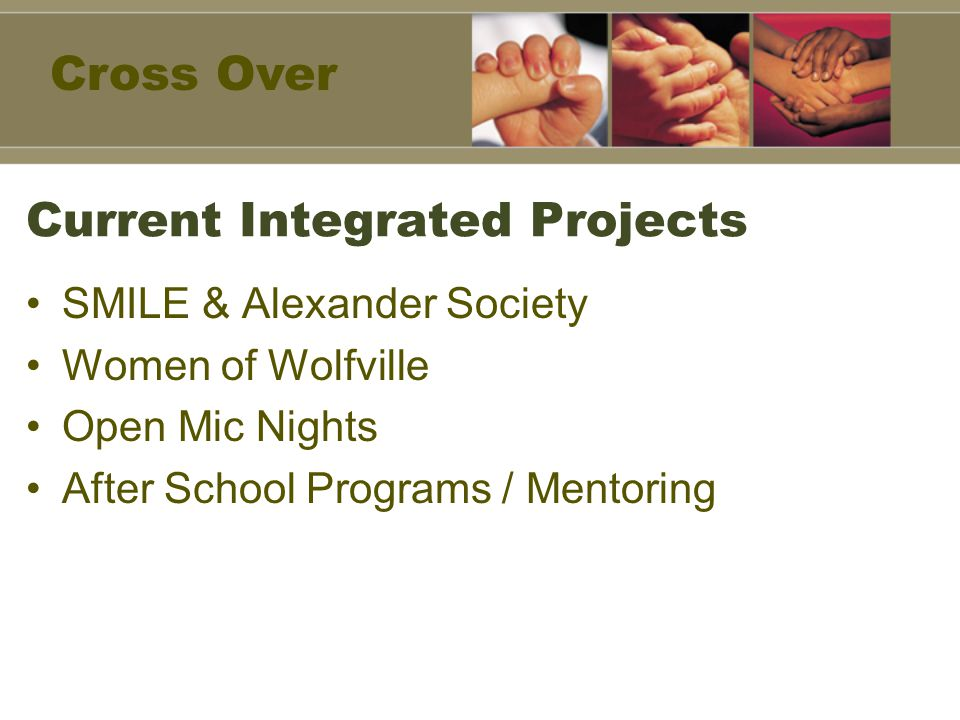 Current Integrated Projects SMILE & Alexander Society Women of Wolfville Open Mic Nights After School Programs / Mentoring Cross Over