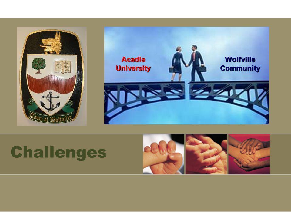 Challenges WolfvilleCommunityAcadiaUniversity