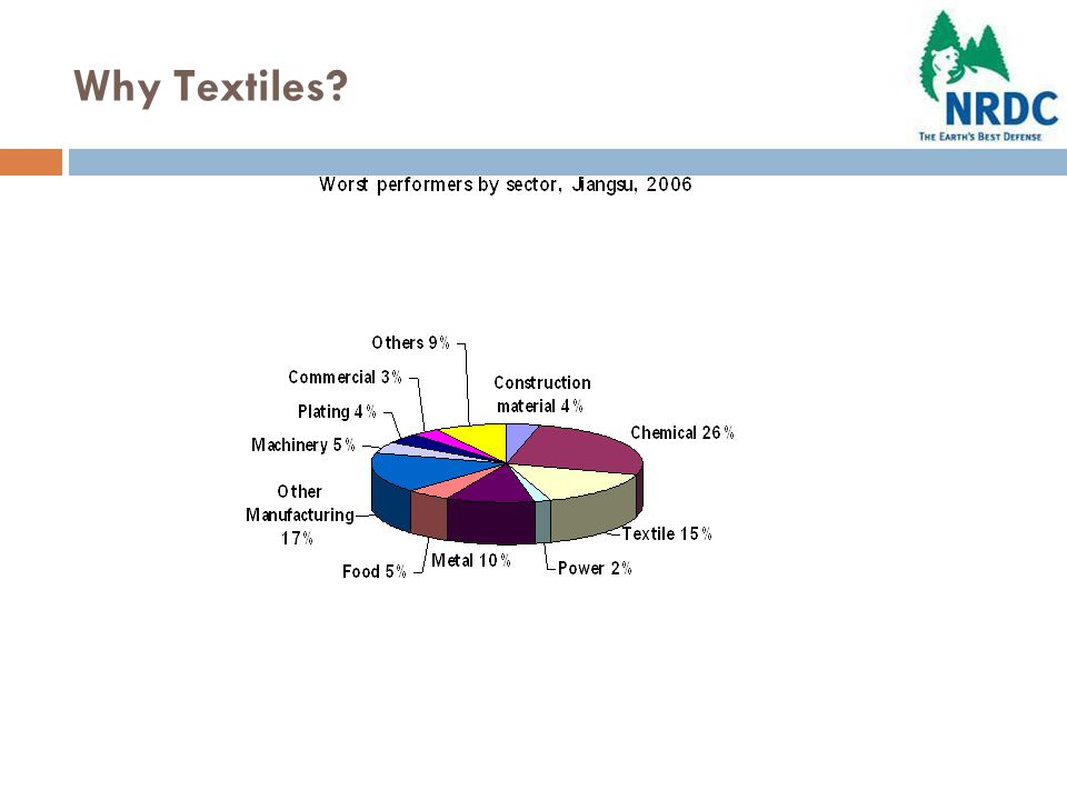 Why Textiles?