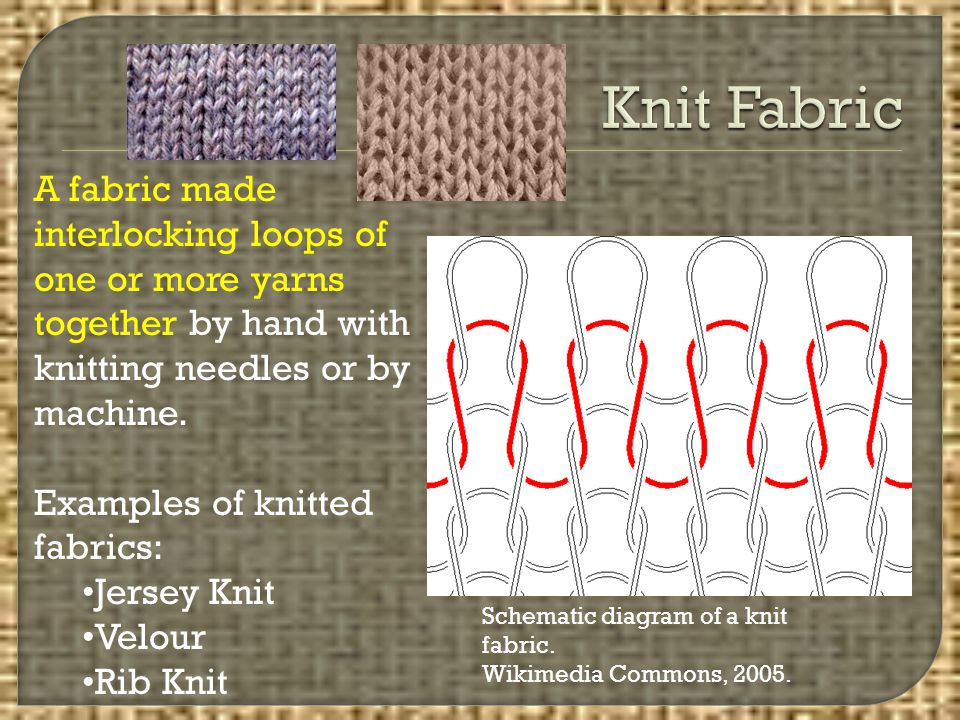 Schematic diagram of a knit fabric. Wikimedia Commons, 2005. A fabric made interlocking loops of one or more yarns together by hand with knitting need