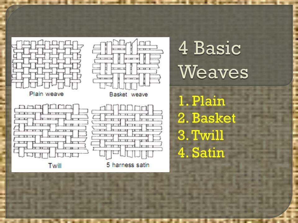 1. Plain 2. Basket 3. Twill 4. Satin