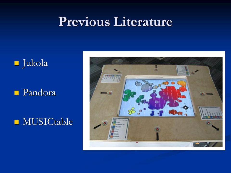 Previous Literature Jukola Jukola Pandora Pandora MUSICtable MUSICtable