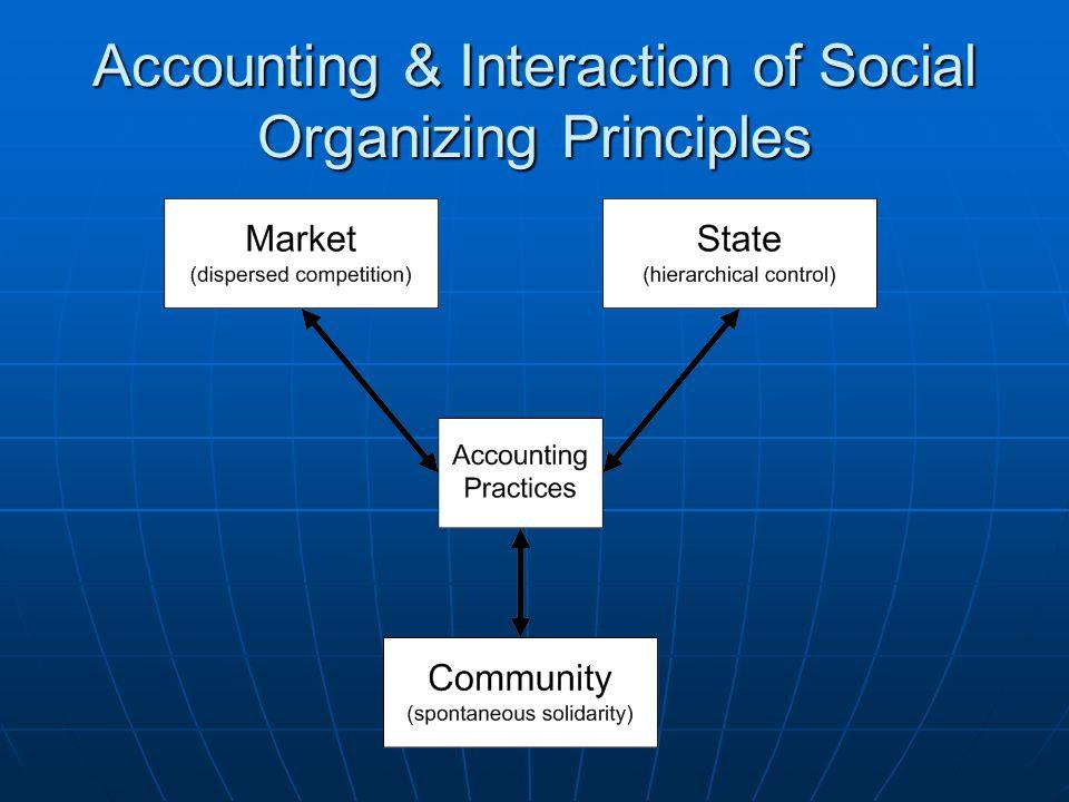 Accounting & Interaction of Social Organizing Principles