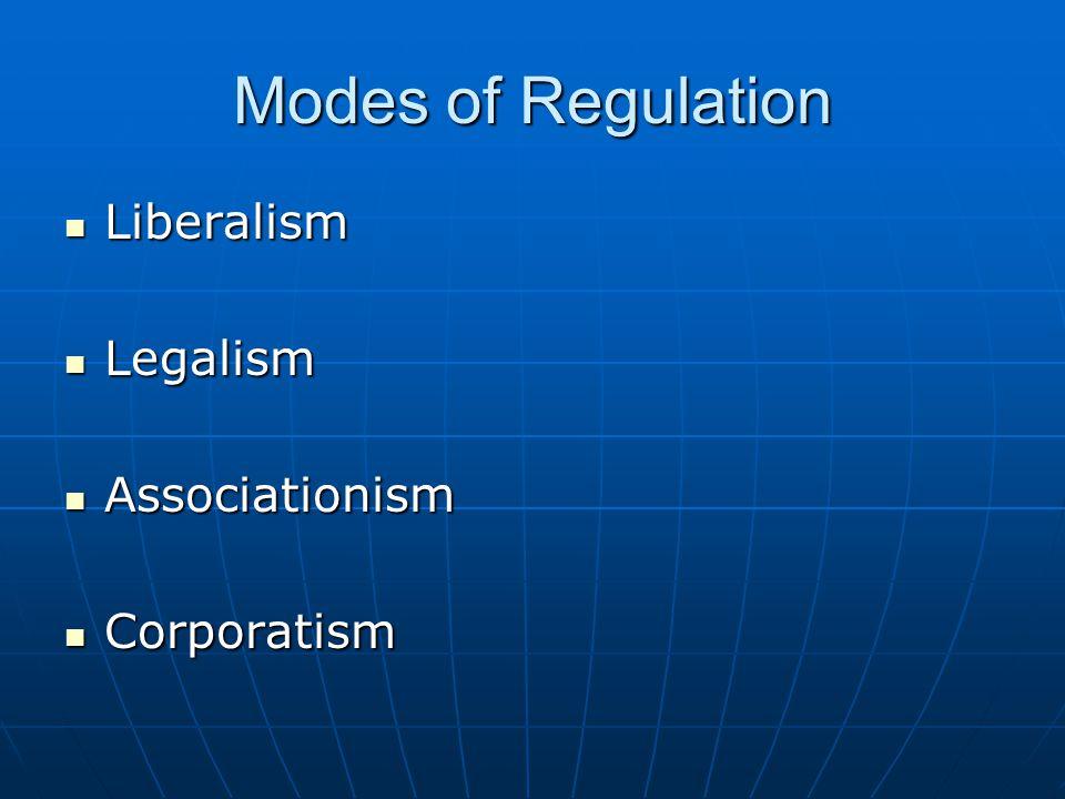 Modes of Regulation Liberalism Liberalism Legalism Legalism Associationism Associationism Corporatism Corporatism