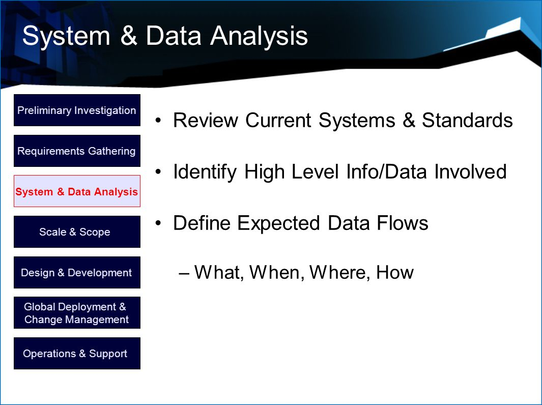 Topic Agenda System Analysis & Requirements Checklist Data Flow Diagramming System Analysis & Requirements Checklist