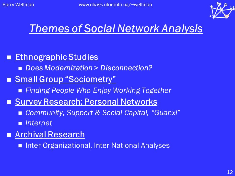 Barry Wellmanwww.chass.utoronto.ca/~wellman 12 Themes of Social Network Analysis Ethnographic Studies Does Modernization > Disconnection.