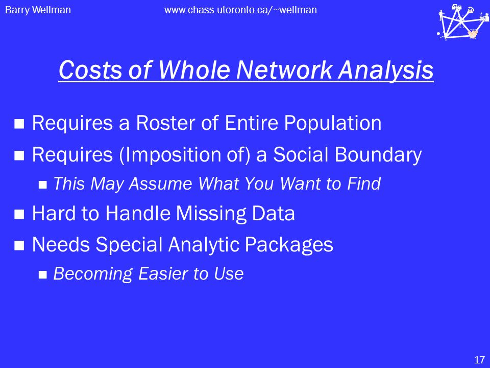 Barry Wellmanwww.chass.utoronto.ca/~wellman 17 Costs of Whole Network Analysis Requires a Roster of Entire Population Requires (Imposition of) a Social Boundary This May Assume What You Want to Find Hard to Handle Missing Data Needs Special Analytic Packages Becoming Easier to Use