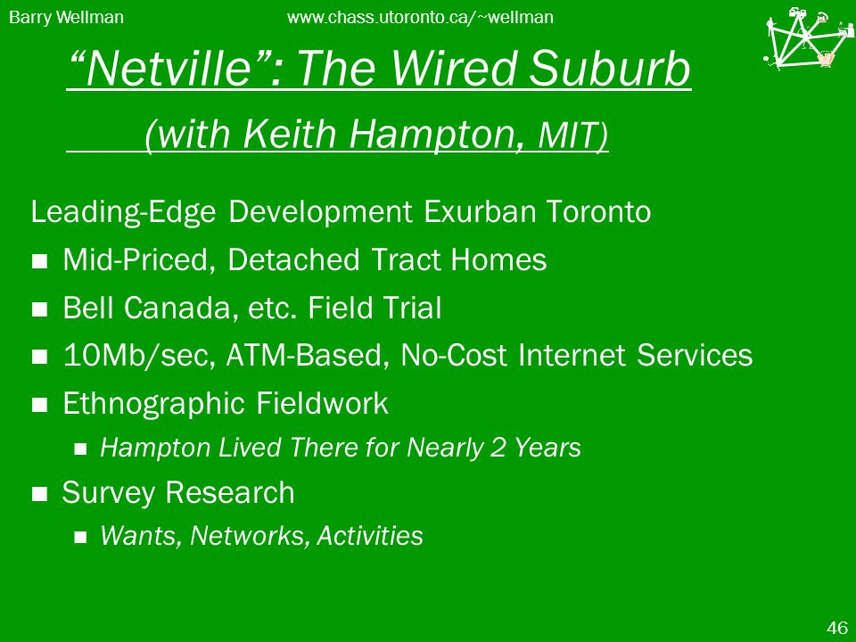 Barry Wellmanwww.chass.utoronto.ca/~wellman 46 Netville : The Wired Suburb (with Keith Hampton, MIT) Leading-Edge Development Exurban Toronto Mid-Priced, Detached Tract Homes Bell Canada, etc.