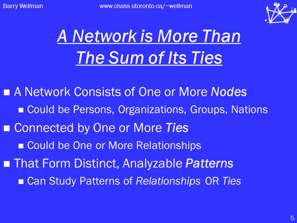 Barry Wellmanwww.chass.utoronto.ca/~wellman 5 A Network is More Than The Sum of Its Ties A Network Consists of One or More Nodes Could be Persons, Organizations, Groups, Nations Connected by One or More Ties Could be One or More Relationships That Form Distinct, Analyzable Patterns Can Study Patterns of Relationships OR Ties