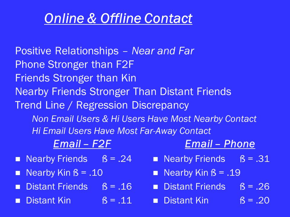 Online & Offline Contact Positive Relationships – Near and Far Phone Stronger than F2F Friends Stronger than Kin Nearby Friends Stronger Than Distant Friends Trend Line / Regression Discrepancy Non Email Users & Hi Users Have Most Nearby Contact Hi Email Users Have Most Far-Away Contact Email – F2F Nearby Friendsß =.24 Nearby Kinß =.10 Distant Friendsß =.16 Distant Kinß =.11 Email – Phone Nearby Friendsß =.31 Nearby Kinß =.19 Distant Friendsß =.26 Distant Kinß =.20