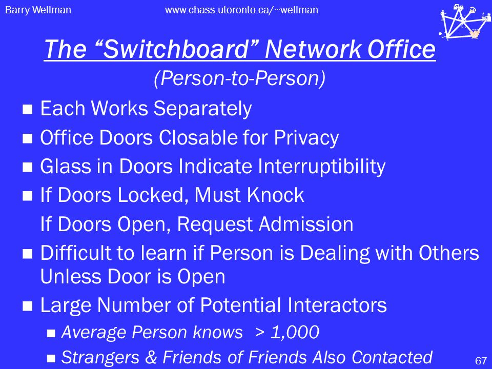 Barry Wellmanwww.chass.utoronto.ca/~wellman 67 The Switchboard Network Office (Person-to-Person) Each Works Separately Office Doors Closable for Privacy Glass in Doors Indicate Interruptibility If Doors Locked, Must Knock If Doors Open, Request Admission Difficult to learn if Person is Dealing with Others Unless Door is Open Large Number of Potential Interactors Average Person knows > 1,000 Strangers & Friends of Friends Also Contacted