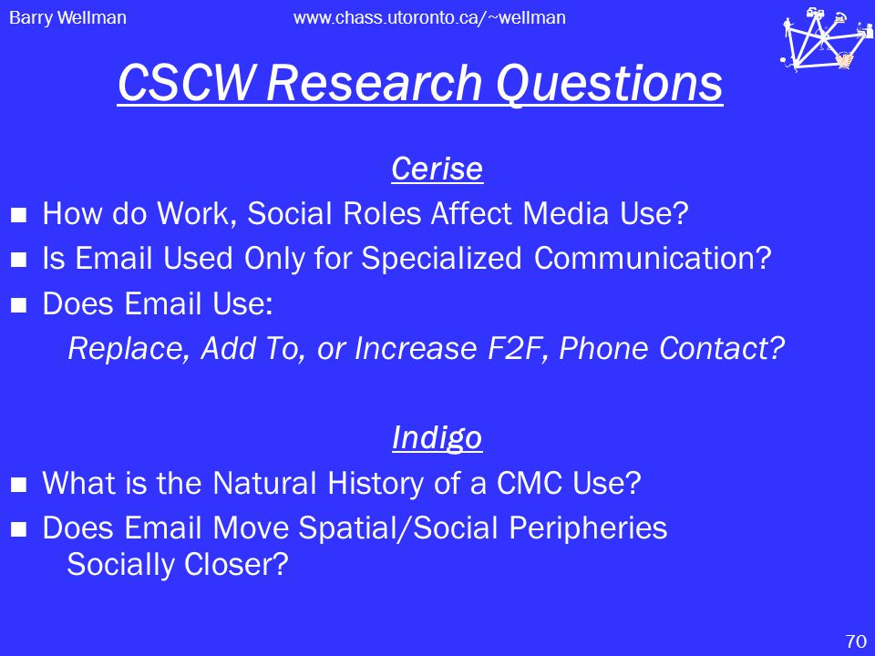 Barry Wellmanwww.chass.utoronto.ca/~wellman 70 CSCW Research Questions Cerise How do Work, Social Roles Affect Media Use.
