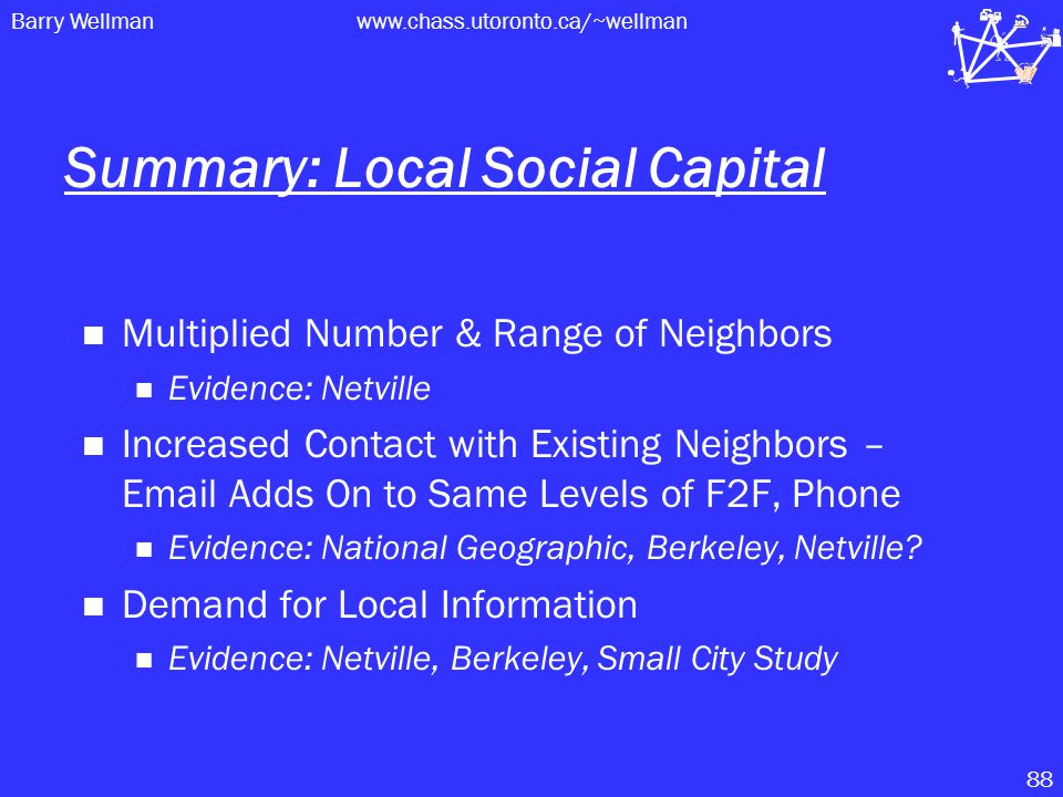 Barry Wellmanwww.chass.utoronto.ca/~wellman 88 Summary: Local Social Capital Multiplied Number & Range of Neighbors Evidence: Netville Increased Contact with Existing Neighbors – Email Adds On to Same Levels of F2F, Phone Evidence: National Geographic, Berkeley, Netville.