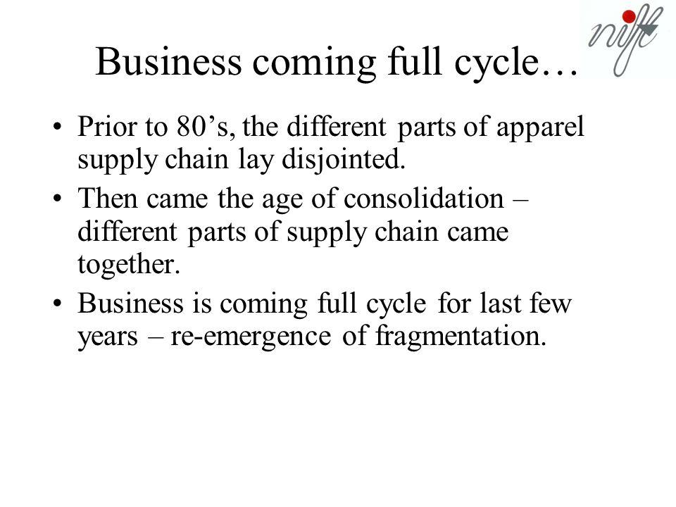 STANDARDISED CharacteristicChannel Capabilities` Branding - Large in size - Woven & Knit - Export destination : EU only - Av.