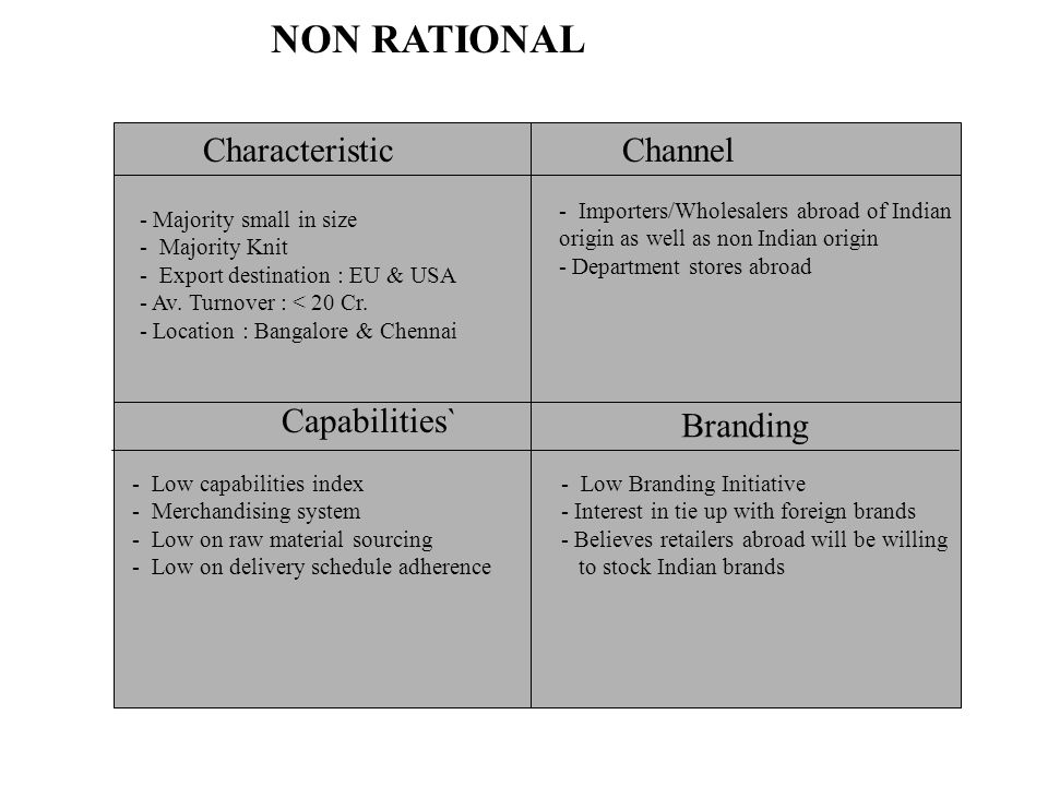 NON RATIONAL CharacteristicChannel Capabilities` Branding - Majority small in size - Majority Knit - Export destination : EU & USA - Av.