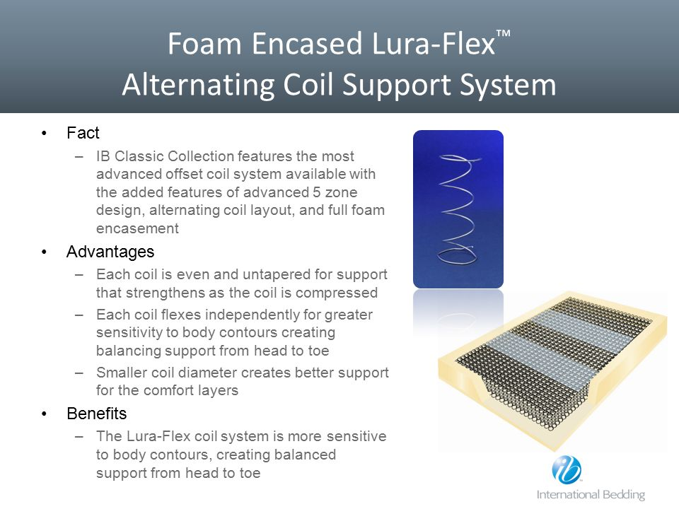 Foam Encased Lura-Flex ™ Alternating Coil Support System Fact –IB Classic Collection features the most advanced offset coil system available with the