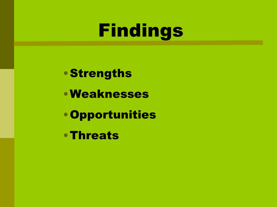Findings Strengths Weaknesses Opportunities Threats