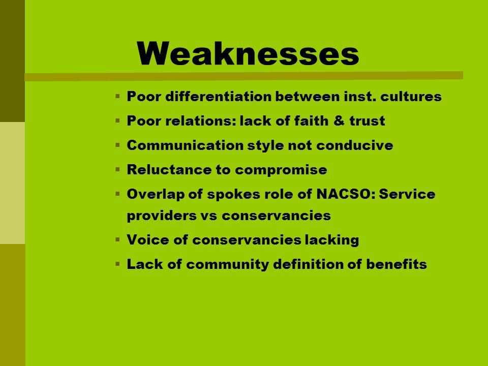 Weaknesses  Poor differentiation between inst.