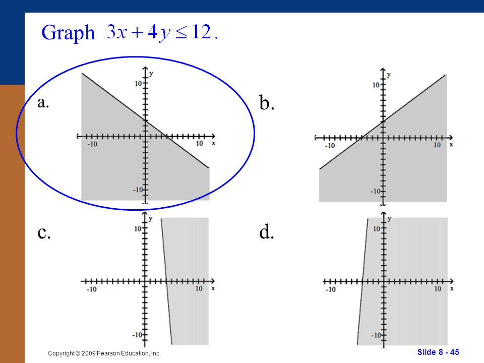 Slide 8 - 45 Copyright © 2009 Pearson Education, Inc. Graph a. b. c.d.