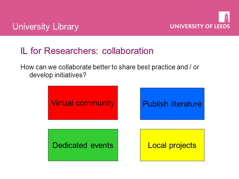 University Library IL for Researchers: collaboration How can we collaborate better to share best practice and / or develop initiatives.