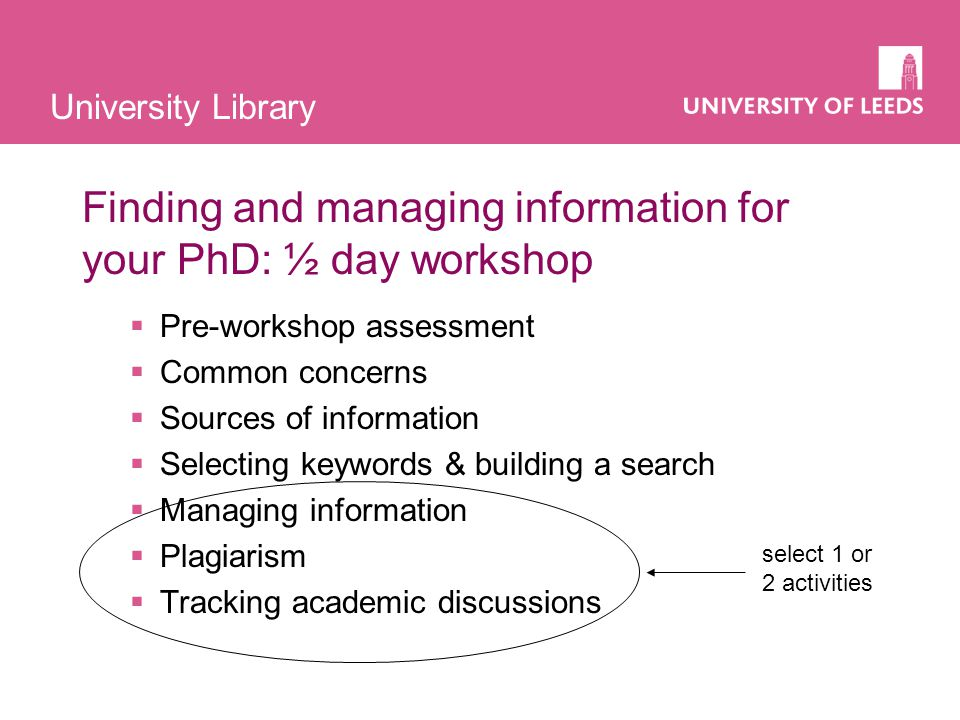 University Library Finding and managing information for your PhD: ½ day workshop  Pre-workshop assessment  Common concerns  Sources of information  Selecting keywords & building a search  Managing information  Plagiarism  Tracking academic discussions select 1 or 2 activities