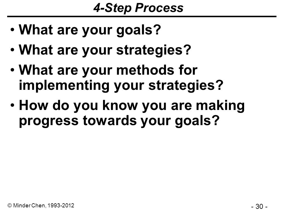 - 30 - © Minder Chen, 1993-2012 4-Step Process What are your goals.