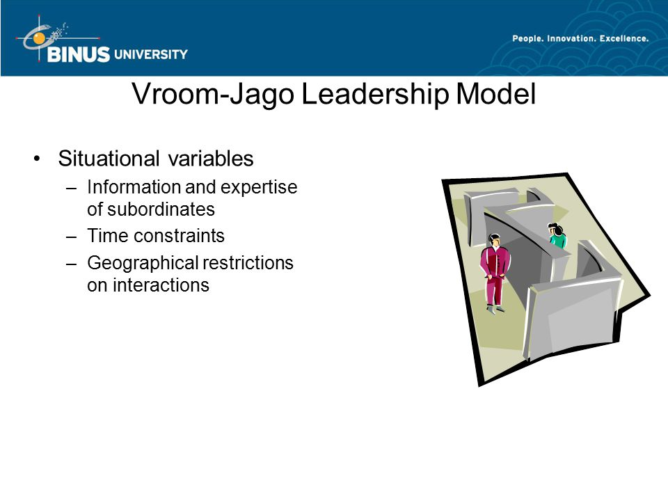 Vroom-Jago Leadership Model Situational variables –Information and expertise of subordinates –Time constraints –Geographical restrictions on interactions