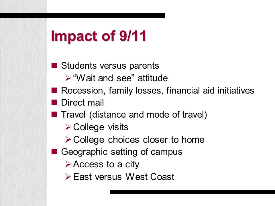 Impact of 9/11 Students versus parents  Wait and see attitude Recession, family losses, financial aid initiatives Direct mail Travel (distance and mode of travel)  College visits  College choices closer to home Geographic setting of campus  Access to a city  East versus West Coast