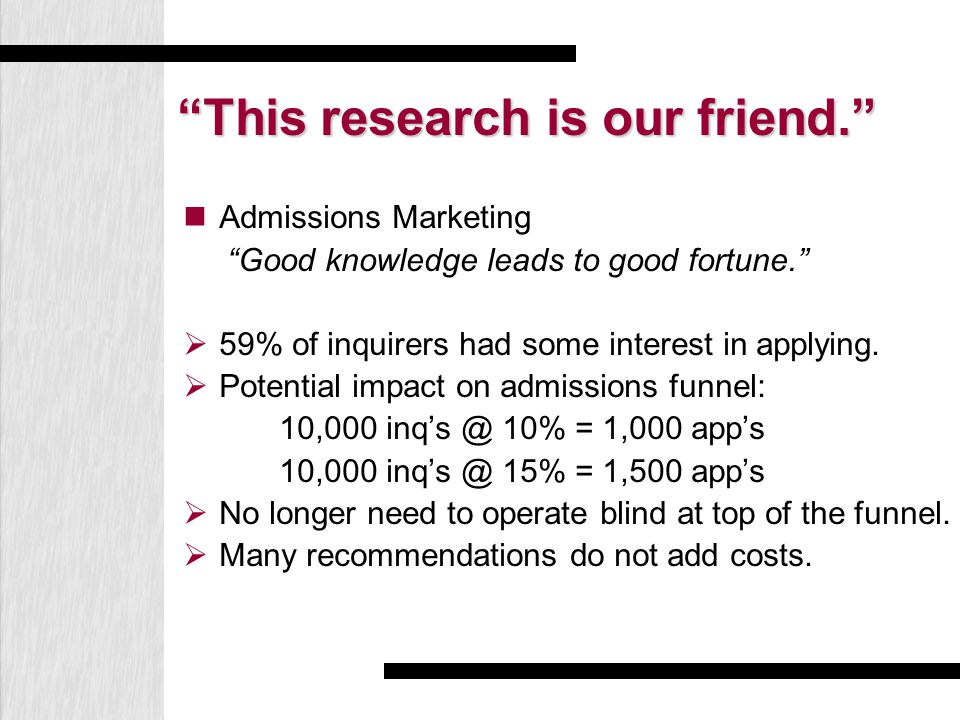 This research is our friend. Admissions Marketing Good knowledge leads to good fortune.  59% of inquirers had some interest in applying.