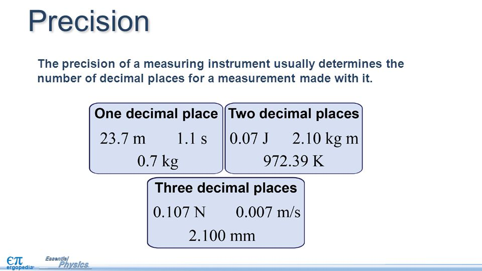 The precision of a measuring instrument usually determines the number of decimal places for a measurement made with it.