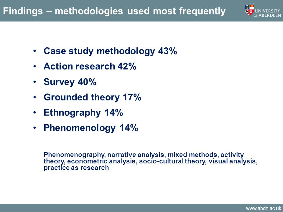 www.abdn.ac.uk Findings – methodologies used most frequently Case study methodology 43% Action research 42% Survey 40% Grounded theory 17% Ethnography 14% Phenomenology 14% Phenomenography, narrative analysis, mixed methods, activity theory, econometric analysis, socio-cultural theory, visual analysis, practice as research
