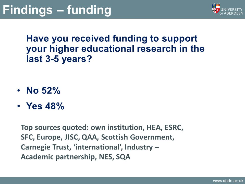 www.abdn.ac.uk Findings – funding Have you received funding to support your higher educational research in the last 3-5 years.