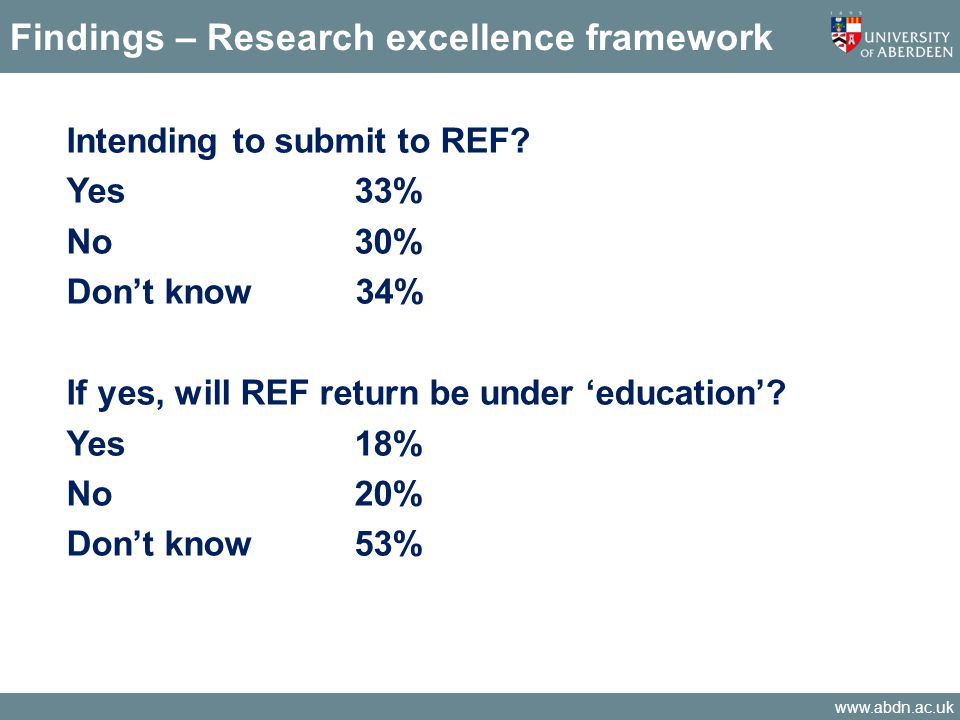 www.abdn.ac.uk Findings – Research excellence framework Intending to submit to REF? Yes33% No30% Don't know 34% If yes, will REF return be under 'educ
