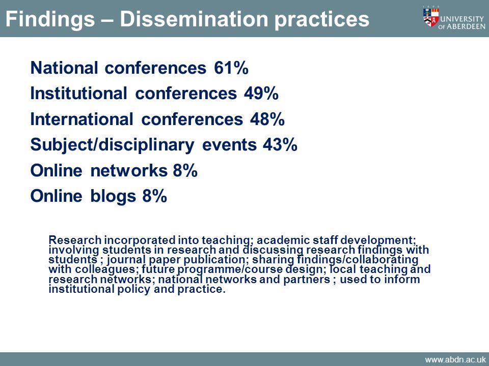 www.abdn.ac.uk Findings – Dissemination practices National conferences 61% Institutional conferences 49% International conferences 48% Subject/discipl