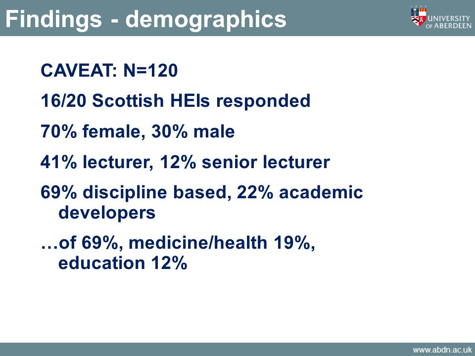 www.abdn.ac.uk Findings - demographics CAVEAT: N=120 16/20 Scottish HEIs responded 70% female, 30% male 41% lecturer, 12% senior lecturer 69% discipli