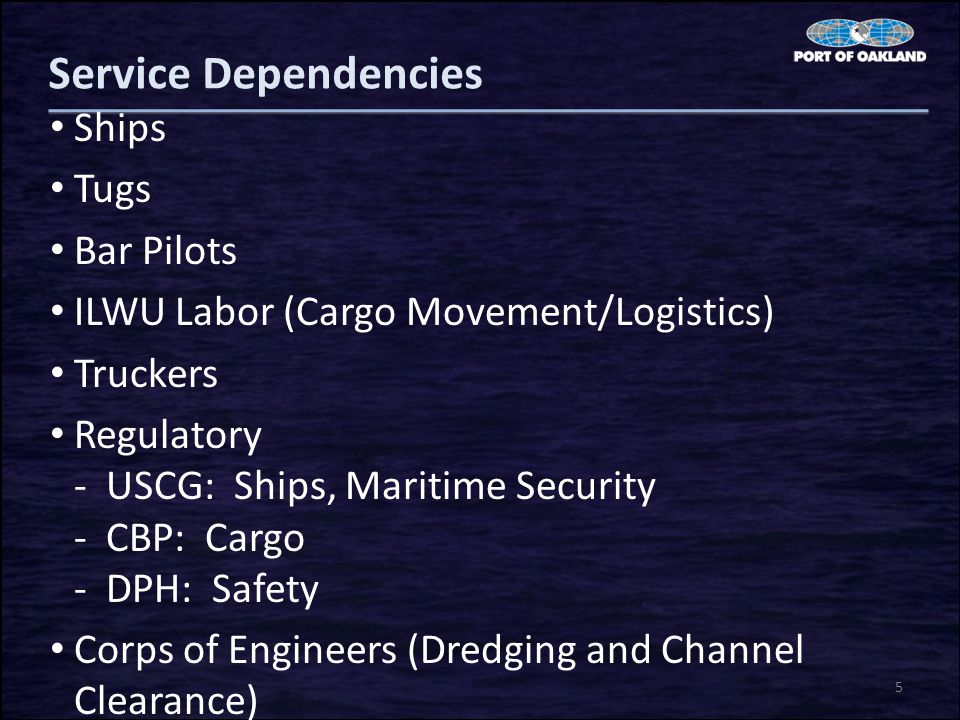 5 Service Dependencies Ships Tugs Bar Pilots ILWU Labor (Cargo Movement/Logistics) Truckers Regulatory - USCG: Ships, Maritime Security - CBP: Cargo - DPH: Safety Corps of Engineers (Dredging and Channel Clearance)